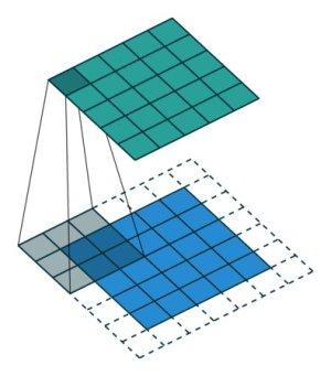 Mask R-CNN: архитектура современной нейронной сети для сегментации объектов на изображениях - 4