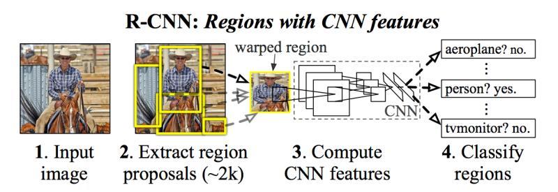 Mask R-CNN: архитектура современной нейронной сети для сегментации объектов на изображениях - 7