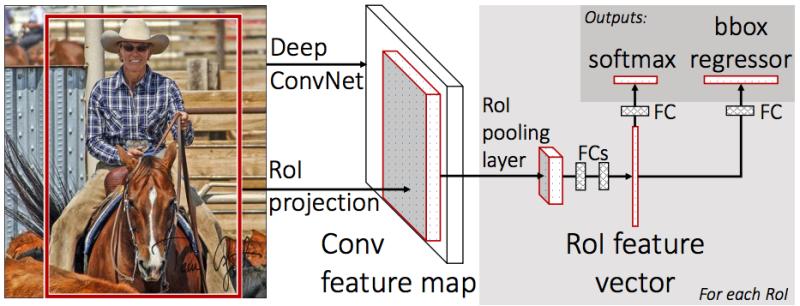Mask R-CNN: архитектура современной нейронной сети для сегментации объектов на изображениях - 8