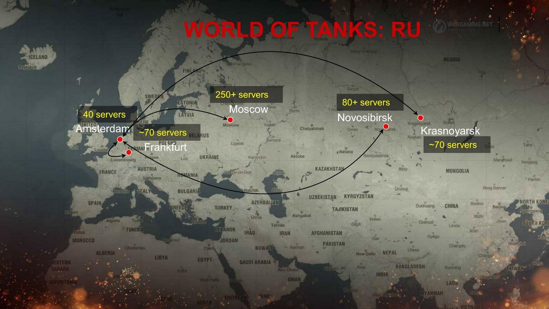 Надежность World of Tanks Server - 5
