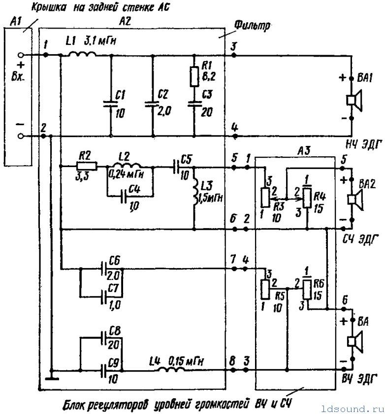 Ода о «вспененном» никеле, несуществующих сапфирах и советском замминистре: культовые OTTO SX-P1 в Японии, США и СССР - 8