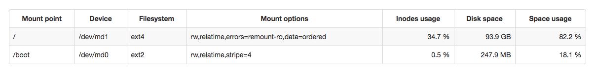 Про износ SSD на реальных примерах - 10