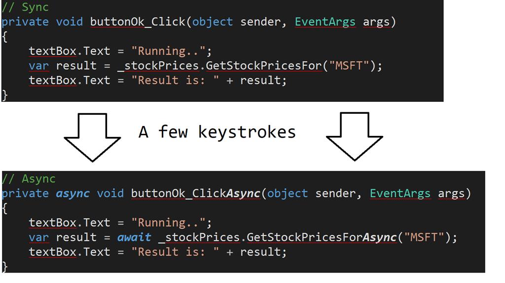 C#: один сценарий использования для любых задач - 2