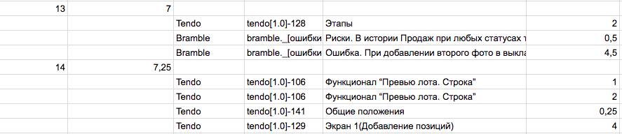 Таймтрекер на Google Scripts, Docs и Spreadsheets - 3
