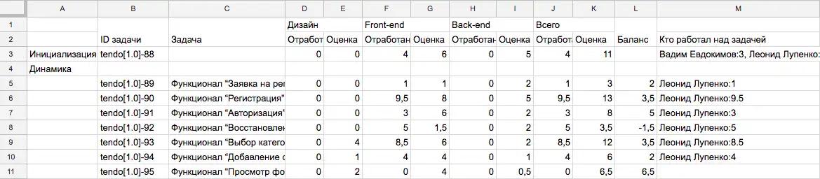 Таймтрекер на Google Scripts, Docs и Spreadsheets - 4