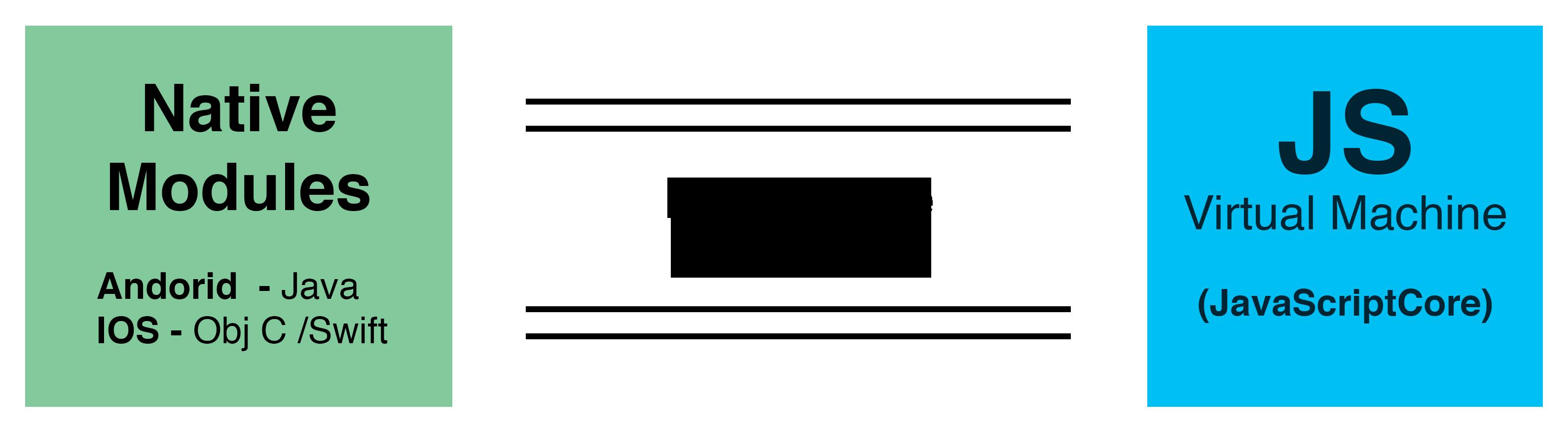 Kivy. Xamarin. React Native. Три фреймворка — один эксперимент (часть 3) - 3
