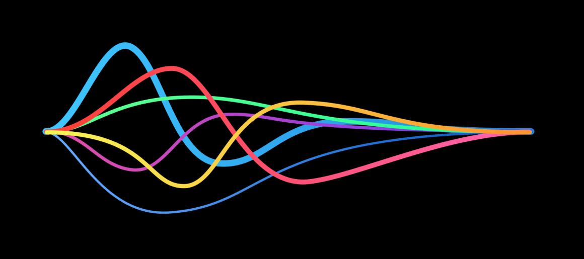 Дайджест продуктового дизайна, август 2018 - 2