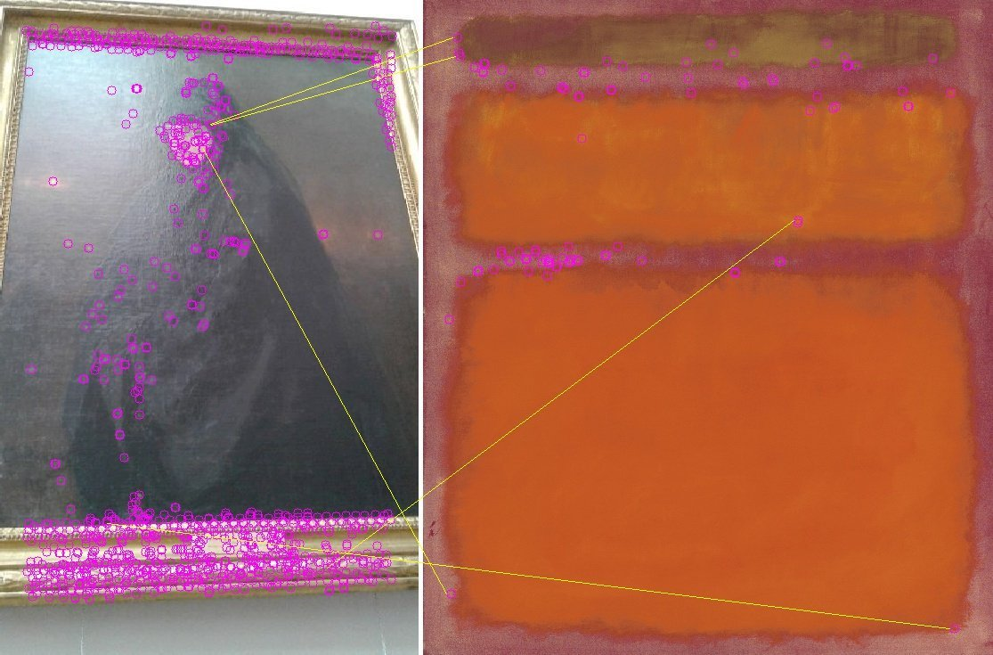 Глубокое обучение для идентификации картин - 11