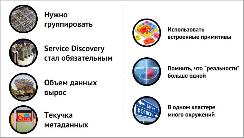 Разбор доклада Дмитрия Столярова о мониторинге Kubernetes - 4