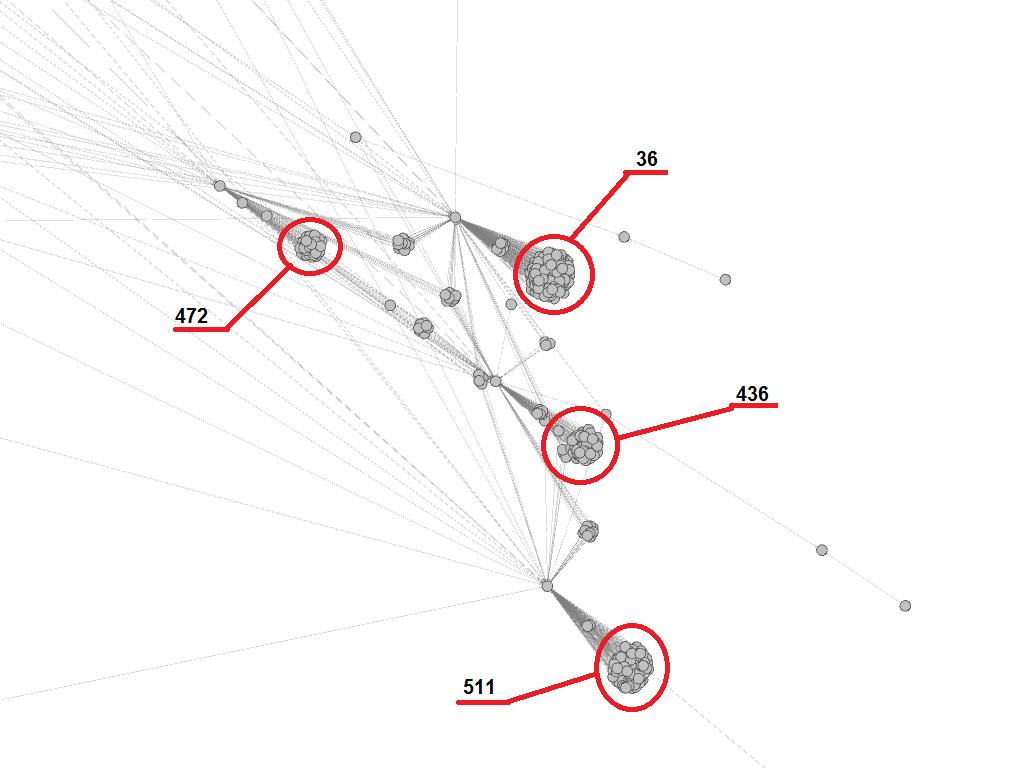 Как находить ботов на ютубе: внешние паттерны взаимодействия комментаторов - 14
