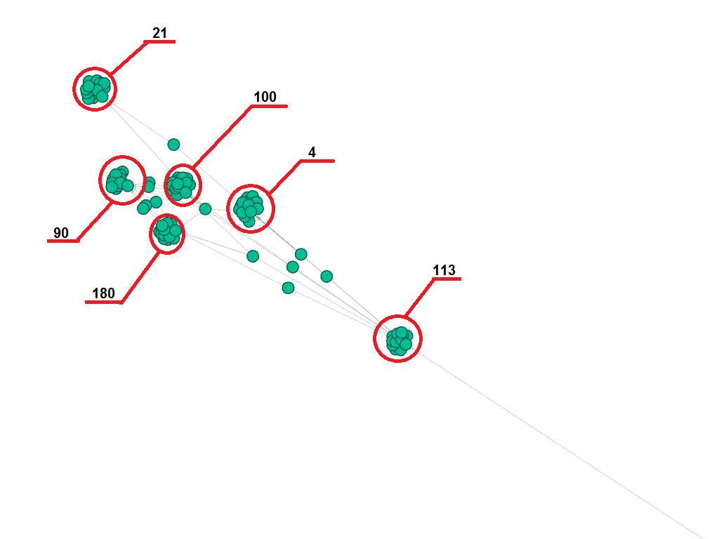 Как находить ботов на ютубе: внешние паттерны взаимодействия комментаторов - 20