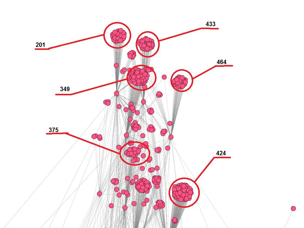 Как находить ботов на ютубе: внешние паттерны взаимодействия комментаторов - 4