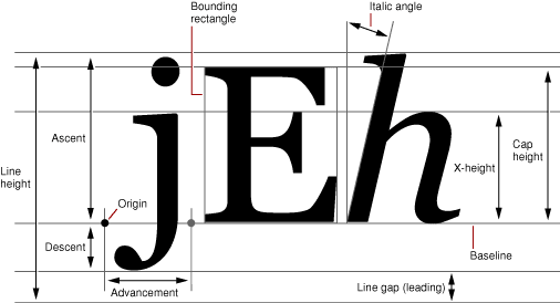 Новые (и старые) единицы измерения в CSS, о которых вы вряд ли слышали - 2