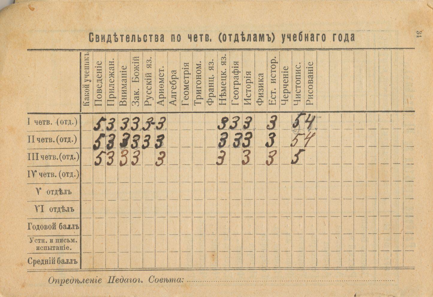 1 сентября 110 лет назад: тригонометрия, курс доллара и бенгальские огни - 4
