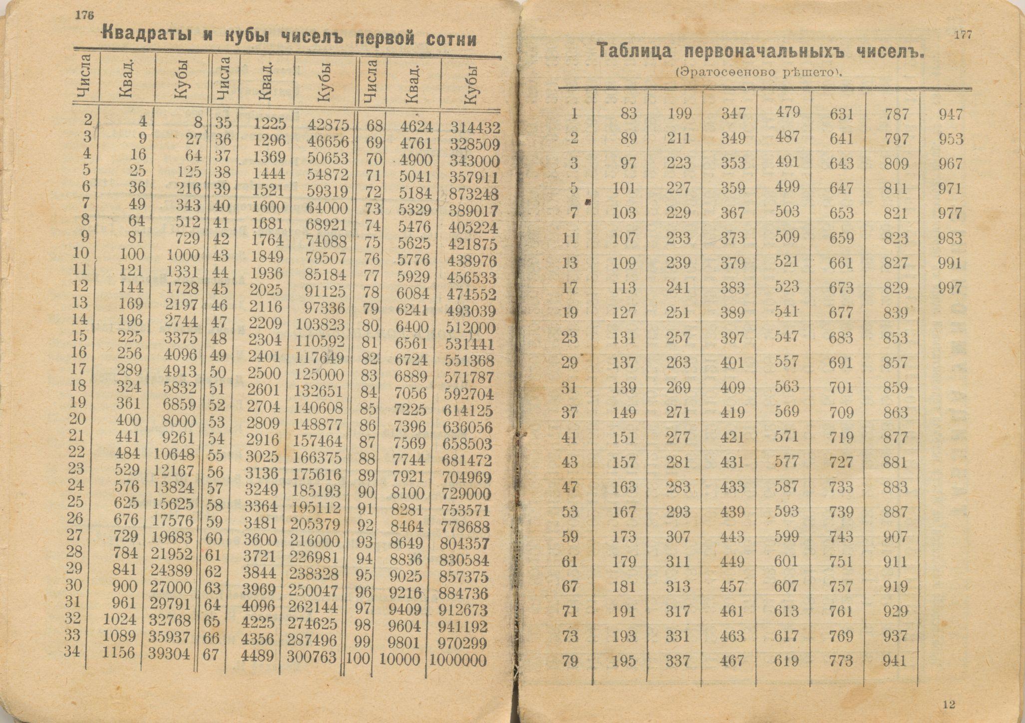 1 сентября 110 лет назад: тригонометрия, курс доллара и бенгальские огни - 5