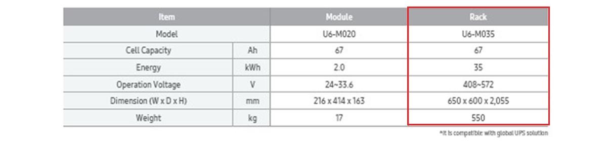 ИБП и батарейный массив: куда ставить? Да подожди ты - 23