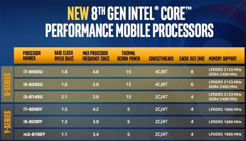 Новая статья: IFA 2018: процессоры Intel, ноутбуки Acer и игровое кресло с аркой