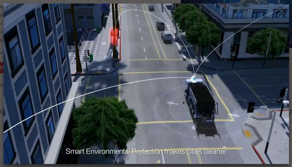 Умный город изнутри — взгляд Huawei - 2