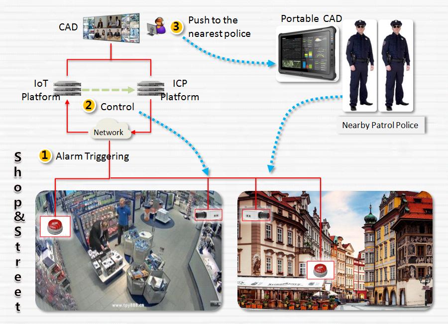 Умный город изнутри — взгляд Huawei - 7