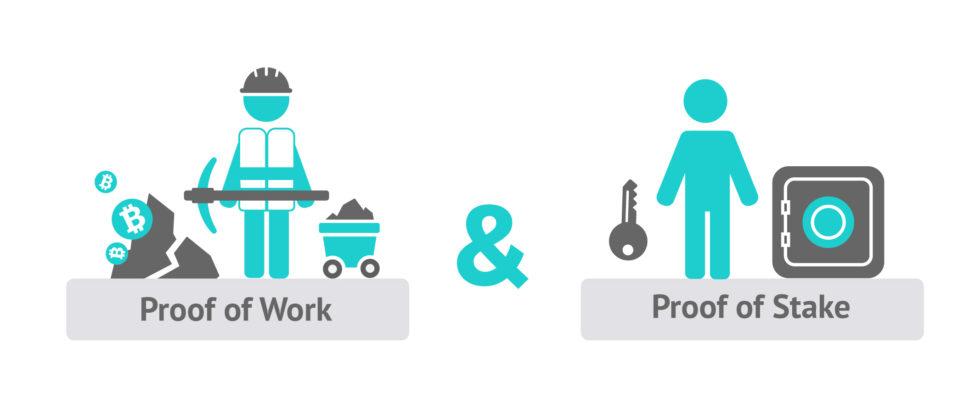 В поисках лучшего или как мы выбирали блокчейн-сеть для проекта - 1