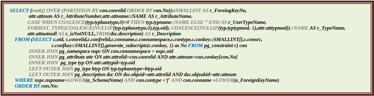 Функции для документирования баз данных PostgreSQL. Окончание - 11