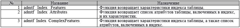 Функции для документирования баз данных PostgreSQL. Окончание - 14