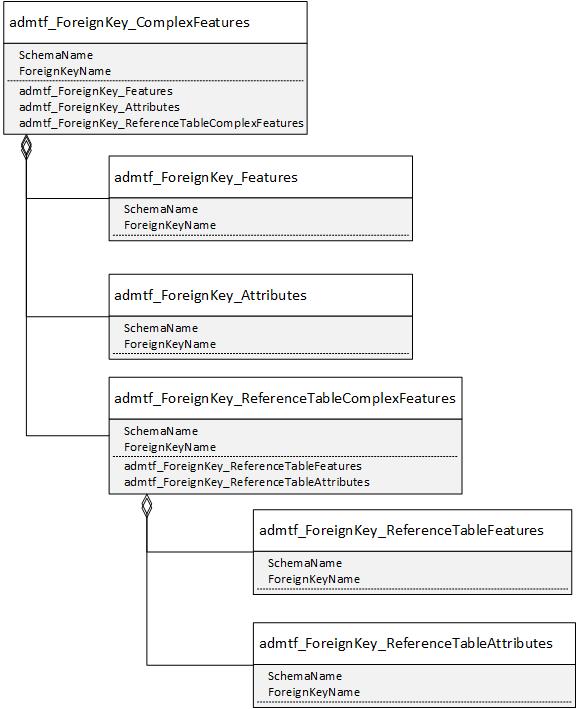 Функции для документирования баз данных PostgreSQL. Окончание - 7