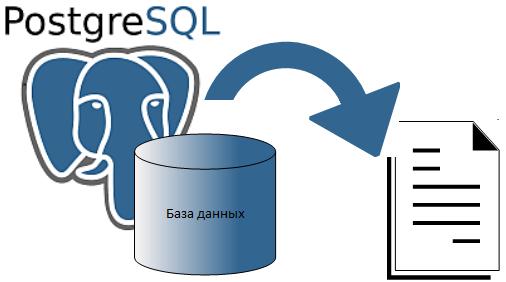 Функции для документирования баз данных PostgreSQL. Окончание - 1