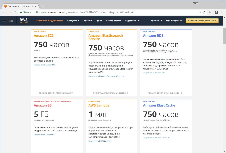 Размещение веб-приложения на Amazon Web Services. Дёшево. Возможно ли это? - 2