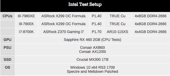 Монстры после каникул: AMD Threadripper 2990WX 32-Core и 2950X 16-Core (часть 2) - 4