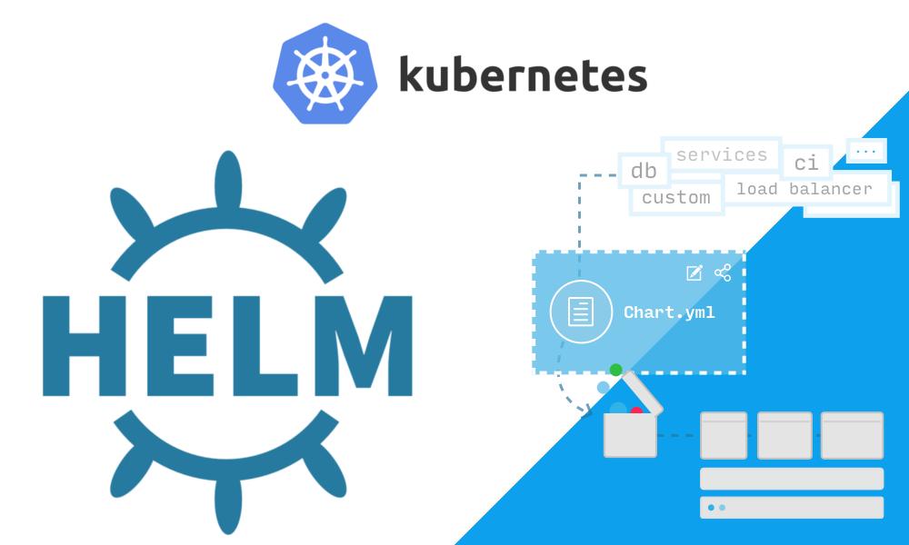 Практическое знакомство с пакетным менеджером для Kubernetes — Helm - 1
