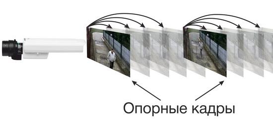 Разработка конвертера видео из 264 в avi для видеорегистратора QCM-08DL - 2