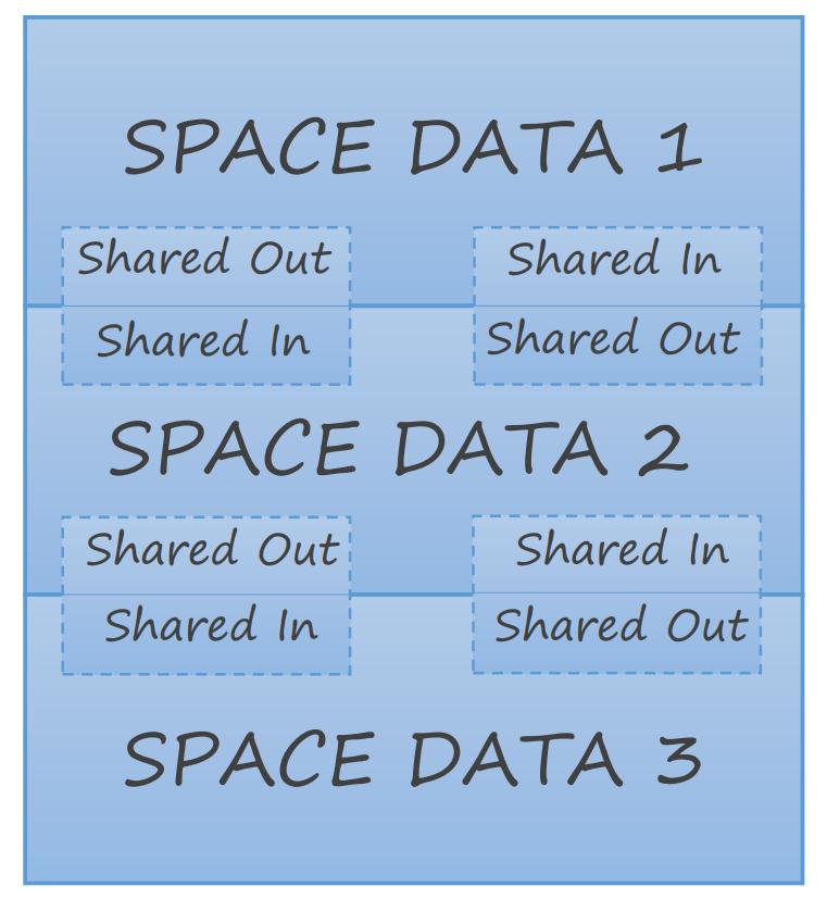 A7 Data Server: управление данными онлайн - 4
