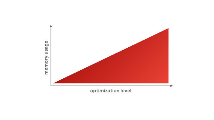 Оптимизация работы с прототипами в JavaScript-движках - 10