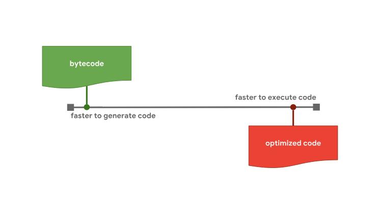 Оптимизация работы с прототипами в JavaScript-движках - 3