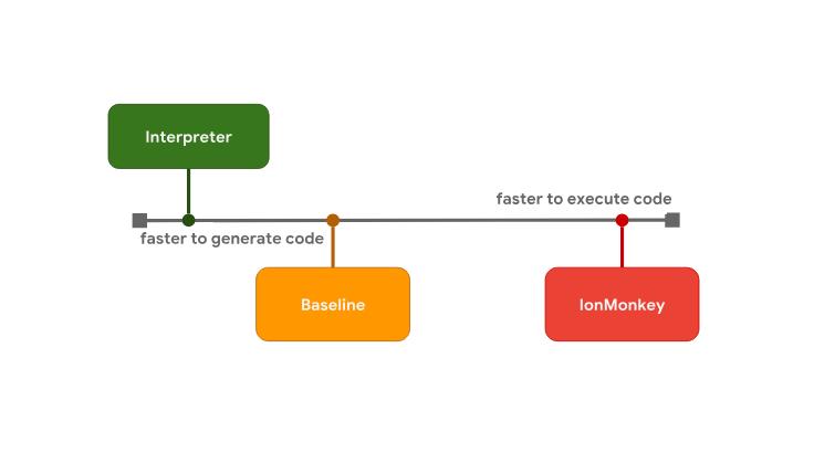Оптимизация работы с прототипами в JavaScript-движках - 5