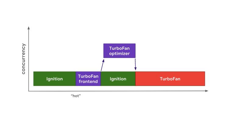 Оптимизация работы с прототипами в JavaScript-движках - 6