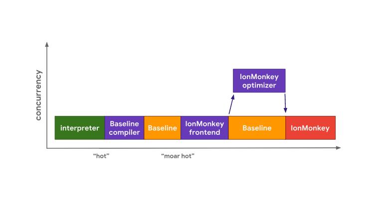 Оптимизация работы с прототипами в JavaScript-движках - 7