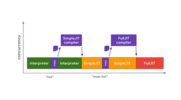 Оптимизация работы с прототипами в JavaScript-движках - 8
