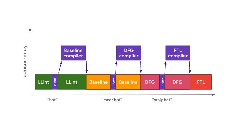 Оптимизация работы с прототипами в JavaScript-движках - 9