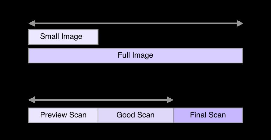 Оптимизация графики для веба: самое важное - 12