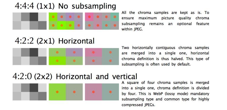 Оптимизация графики для веба: самое важное - 16
