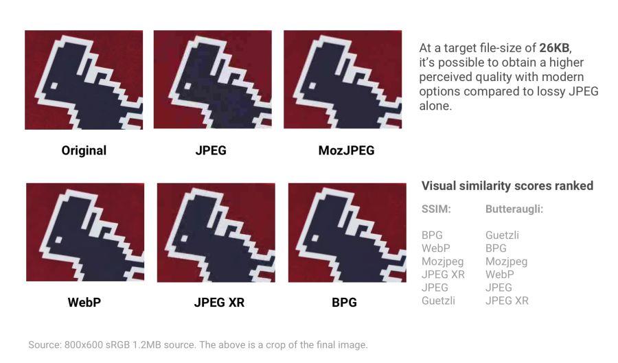Оптимизация графики для веба: самое важное - 19