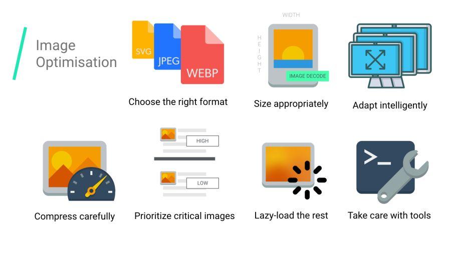 Оптимизация графики для веба: самое важное - 2