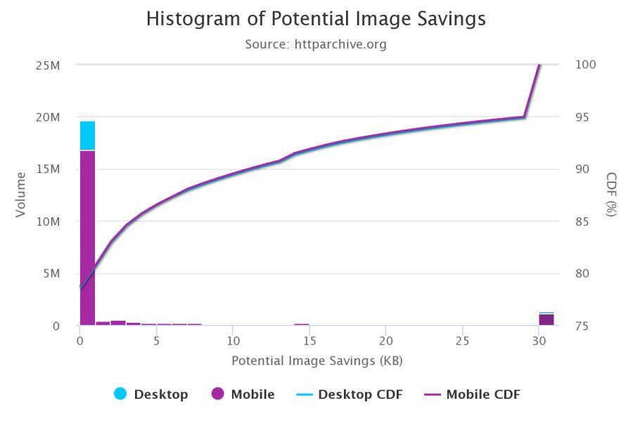 Оптимизация графики для веба: самое важное - 3