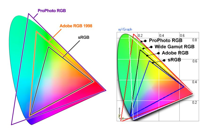 Оптимизация графики для веба: самое важное - 48