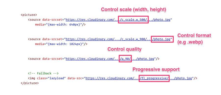 Оптимизация графики для веба: самое важное - 53