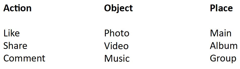 Особенности использования Druid на примере Одноклассников - 16