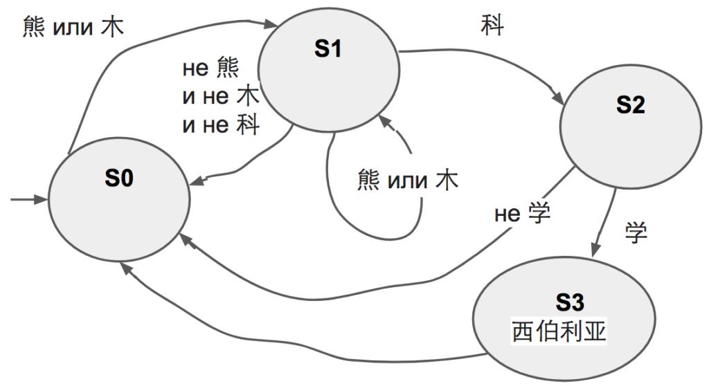 Японские феи показывают работу master-slave триггера в новой манге по цифровой электронике - 34