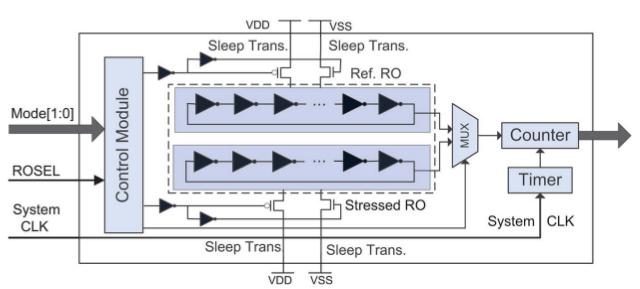 Введение в мир поддельных микросхем: методы обнаружения контрафакта - 18